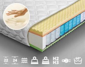 Materac ACTIVE kieszeniowy