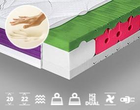 Materac ITALIA VISCO LUX wysokoelastyczny
