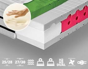 Materac ITALIA VISCO LUX 250 wysokoelastyczny