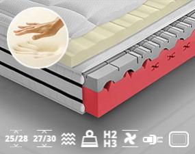 Materac GRENADA VISCO LUX termoelastyczny