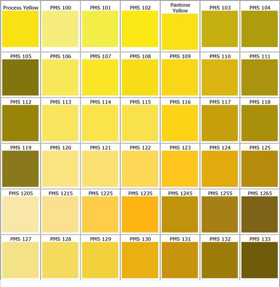 Paleta odcieni koloru żołtego